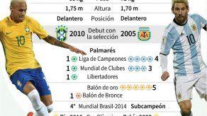 Messi y Neymar: Amigos en el Barça