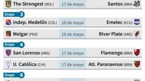 El ahora o nunca se toma la Copa Libertadores