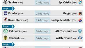 Se definen los ocho últimos boletos a octavos de la Libertadores 2017