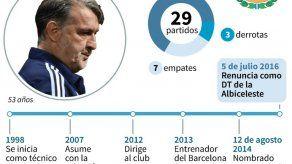 Argentina llega a Río con su delegación más grande y mucho optimismo